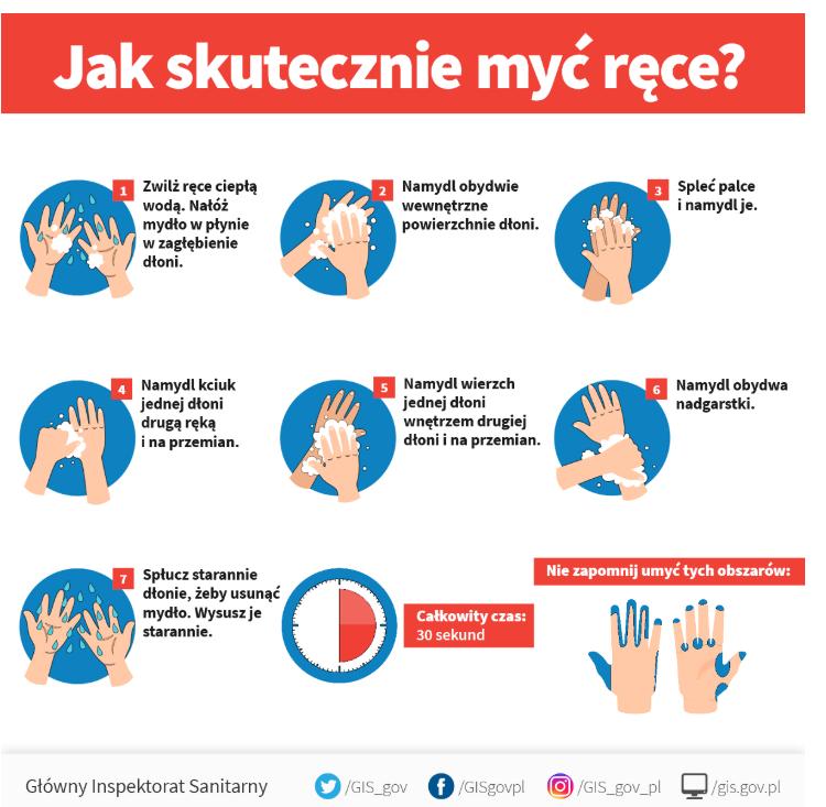 instrukcja_mycia_rąk
